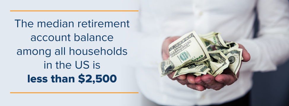 Median retirement balance in US is less than $2,500