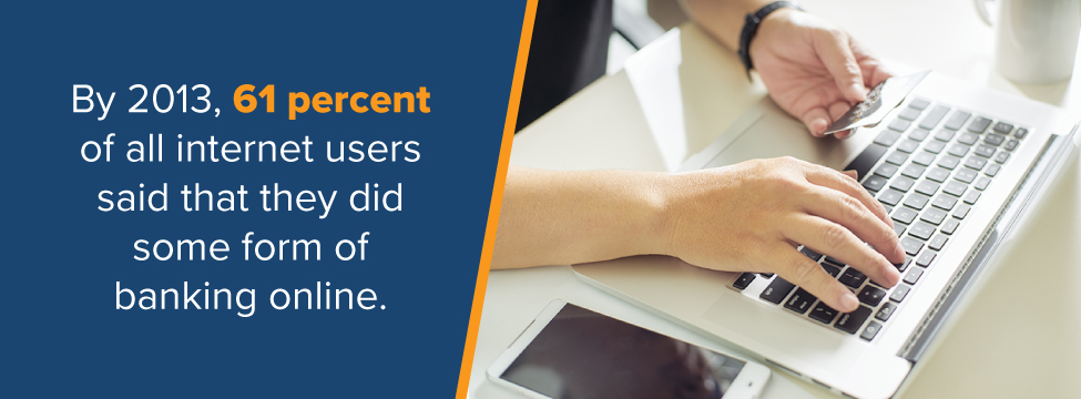 Percentage of internet users that did online banking
