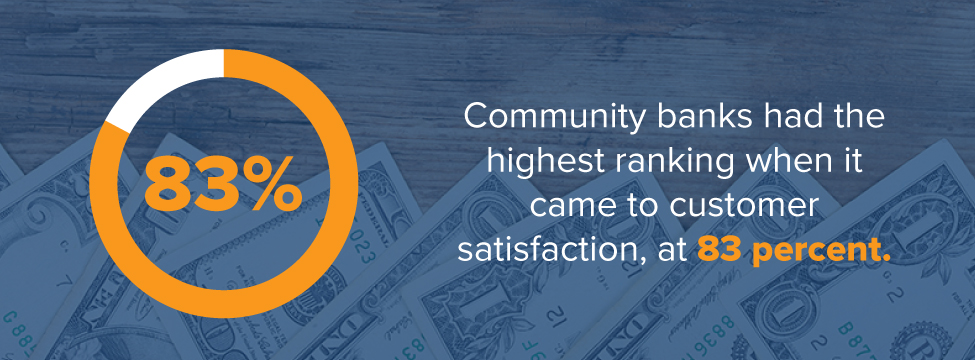 community banks have high satisfaction ratings