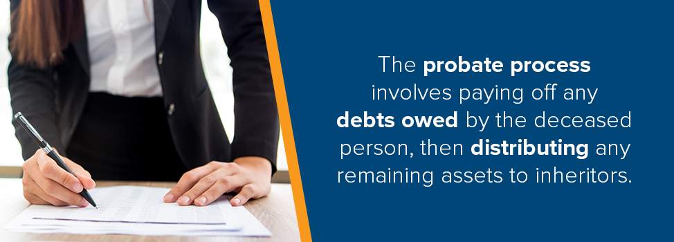 The probate process involves paying off any debts owed by the deceased person, then distributing any remaining assets to inheritors