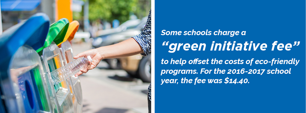 Green Initiative Fees