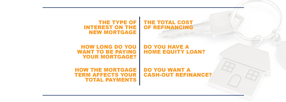 Refinancing Considerations - Type of Interest